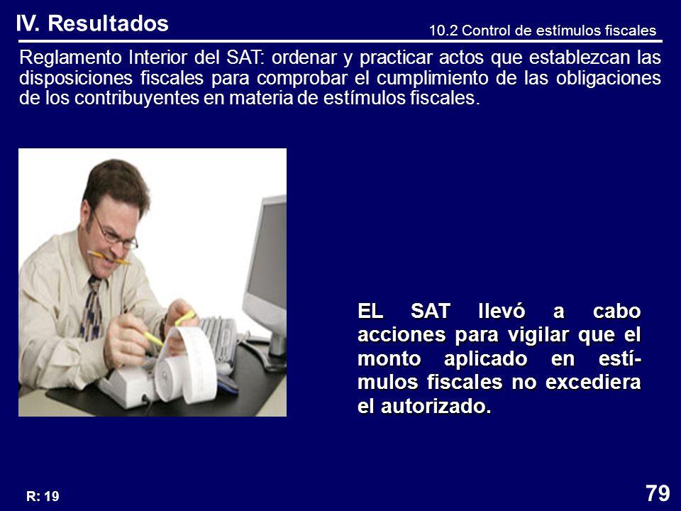 Reglamento Interior del SAT: ordenar y practicar actos que establezcan las disposiciones fiscales para comprobar el cumplimiento de las obligaciones de los contribuyentes en materia de estímulos fiscales.