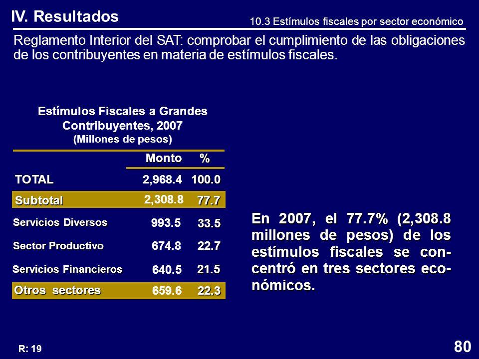 Reglamento Interior del SAT: comprobar el cumplimiento de las obligaciones de los contribuyentes en materia de estímulos fiscales.