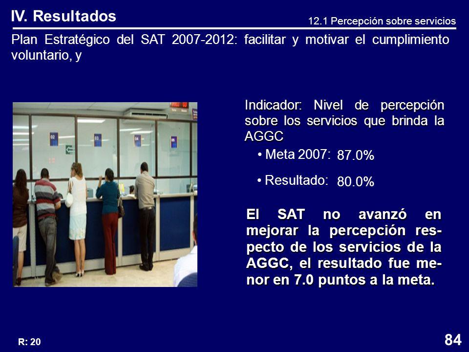 Plan Estratégico del SAT 2007-2012: facilitar y motivar el cumplimiento voluntario, y Indicador: Nivel de percepción sobre los servicios que brinda la AGGC Meta 2007: 87.0% Resultado: 80.0% IV.