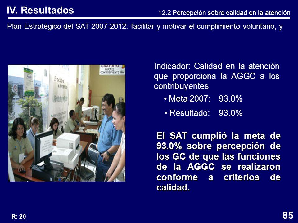Plan Estratégico del SAT 2007-2012: facilitar y motivar el cumplimiento voluntario, y Indicador: Calidad en la atención que proporciona la AGGC a los contribuyentes Meta 2007:93.0% Resultado: 93.0% IV.