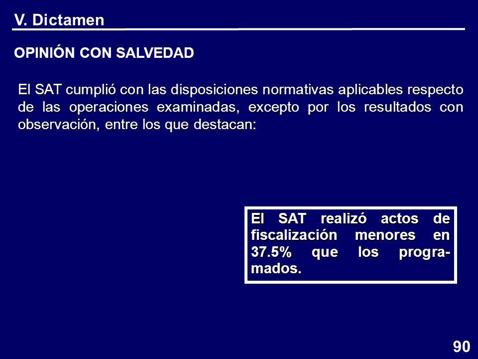 V. Dictamen OPINIÓN CON SALVEDAD El SAT realizó actos de fiscalización menores en 37.5% que los progra- mados. 90 El SAT cumplió con las disposiciones