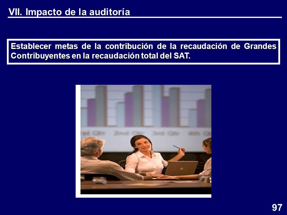 Establecer metas de la contribución de la recaudación de Grandes Contribuyentes en la recaudación total del SAT.