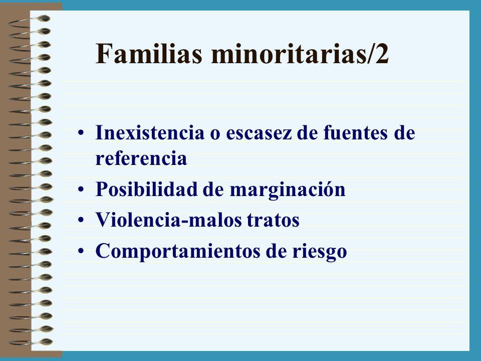 Familias minoritarias/2 Inexistencia o escasez de fuentes de referencia Posibilidad de marginación Violencia-malos tratos Comportamientos de riesgo