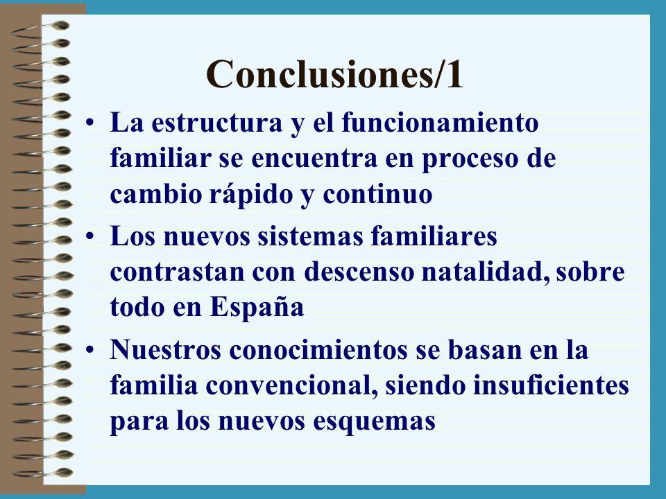 Conclusiones/1 La estructura y el funcionamiento familiar se encuentra en proceso de cambio rápido y continuo Los nuevos sistemas familiares contrasta