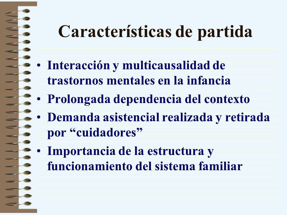 Características de partida Interacción y multicausalidad de trastornos mentales en la infancia Prolongada dependencia del contexto Demanda asistencial