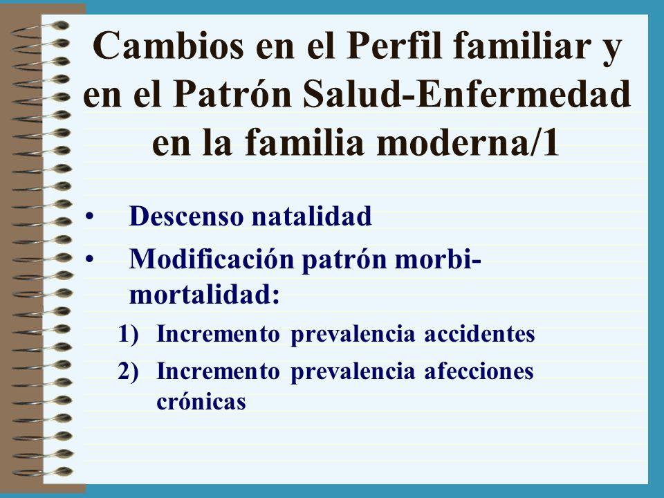 Cambios en el Perfil familiar y en el Patrón Salud-Enfermedad en la familia moderna/1 Descenso natalidad Modificación patrón morbi- mortalidad: 1)Incr