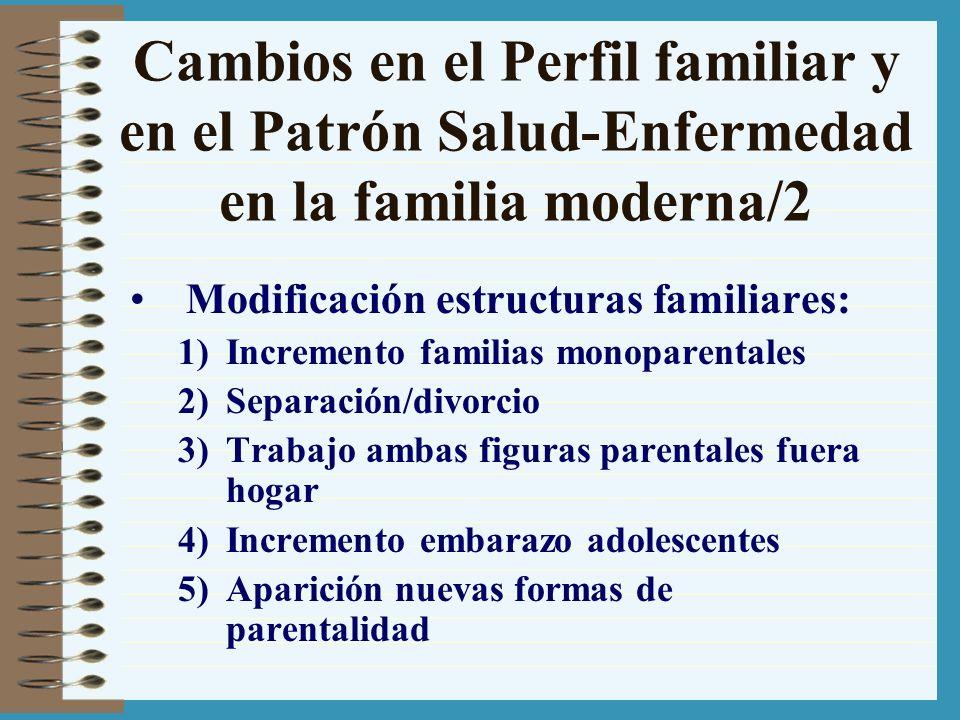 Cambios en el Perfil familiar y en el Patrón Salud-Enfermedad en la familia moderna/2 Modificación estructuras familiares: 1)Incremento familias monop