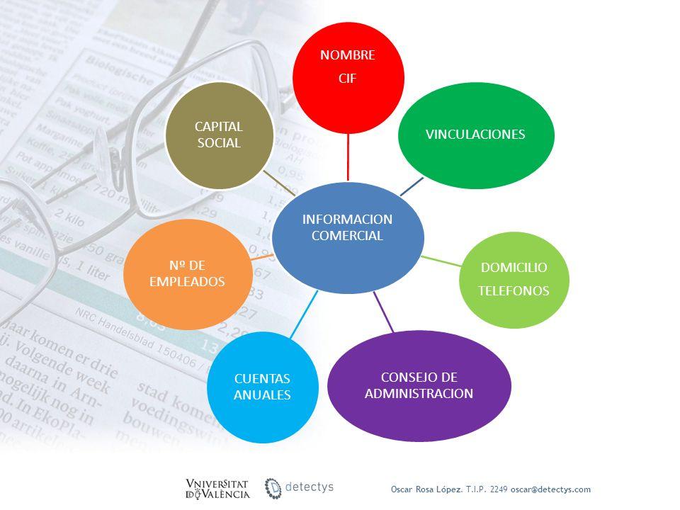 INFORMACION COMERCIAL NOMBRE CIF VINCULACIONES DOMICILIO TELEFONOS CONSEJO DE ADMINISTRACION CUENTAS ANUALES Nº DE EMPLEADOS CAPITAL SOCIAL Oscar Rosa