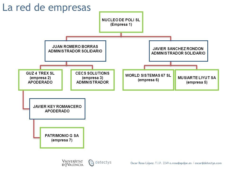 NUCLEO DE POLI SL (Empresa 1) JUAN ROMERO BORRAS ADMINISTRADOR SOLIDARIO GUZ 4 TREX SL (empresa 2) APODERADO JAVIER KEY ROMANCERO APODERADO PATRIMONIO