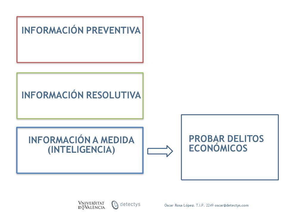 Ejemplo (información preventiva) Oscar Rosa López.
