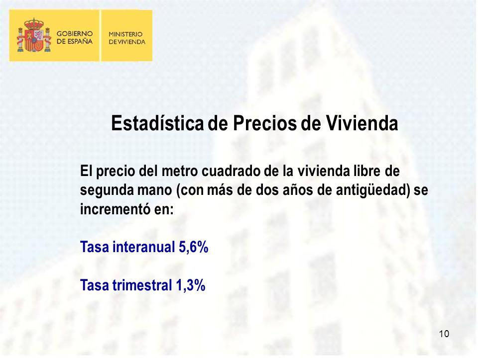 10 Estadística de Precios de Vivienda El precio del metro cuadrado de la vivienda libre de segunda mano (con más de dos años de antigüedad) se incrementó en: Tasa interanual 5,6% Tasa trimestral 1,3%