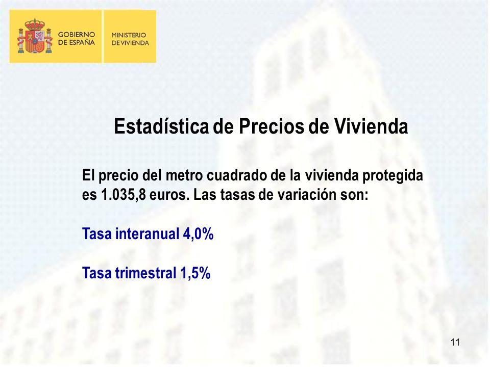 11 Estadística de Precios de Vivienda El precio del metro cuadrado de la vivienda protegida es 1.035,8 euros.