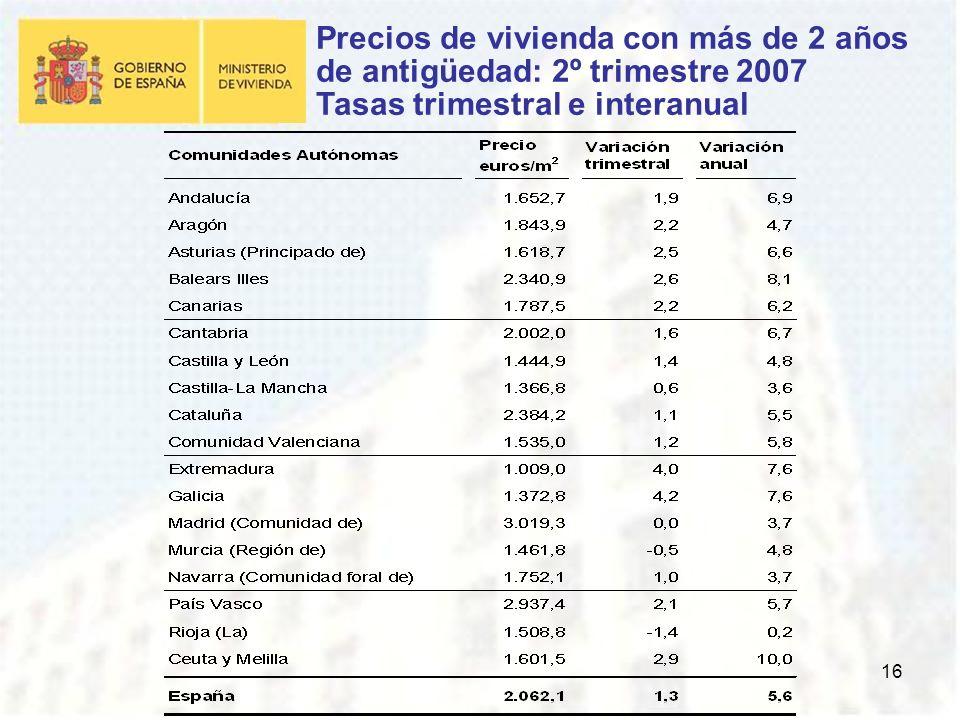 16 Precios de vivienda con más de 2 años de antigüedad: 2º trimestre 2007 Tasas trimestral e interanual