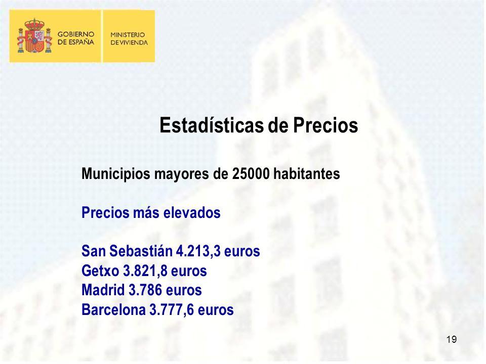 19 Estadísticas de Precios Municipios mayores de 25000 habitantes Precios más elevados San Sebastián 4.213,3 euros Getxo 3.821,8 euros Madrid 3.786 euros Barcelona 3.777,6 euros