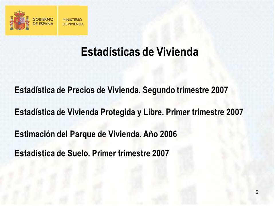 2 Estadísticas de Vivienda Estadística de Precios de Vivienda.