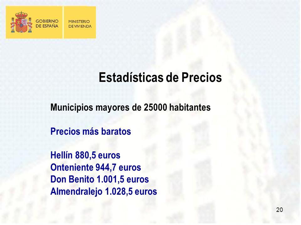20 Estadísticas de Precios Municipios mayores de 25000 habitantes Precios más baratos Hellín 880,5 euros Onteniente 944,7 euros Don Benito 1.001,5 euros Almendralejo 1.028,5 euros