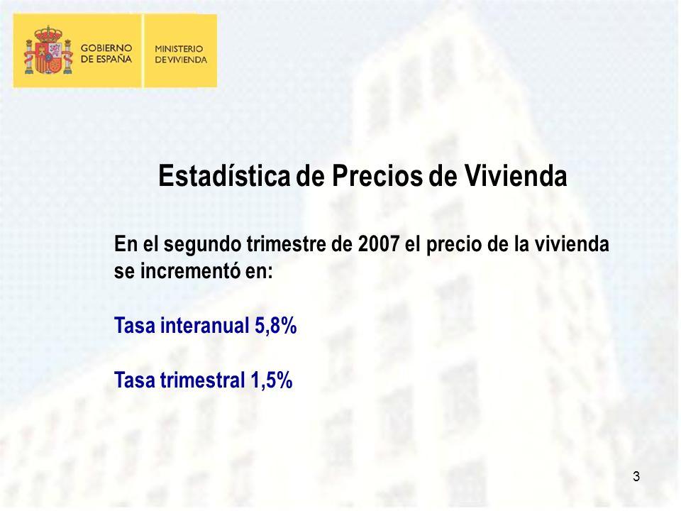 3 Estadística de Precios de Vivienda En el segundo trimestre de 2007 el precio de la vivienda se incrementó en: Tasa interanual 5,8% Tasa trimestral 1,5%