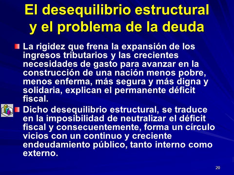 20 El desequilibrio estructural y el problema de la deuda La rigidez que frena la expansión de los ingresos tributarios y las crecientes necesidades d