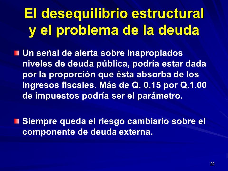 22 El desequilibrio estructural y el problema de la deuda Un señal de alerta sobre inapropiados niveles de deuda pública, podría estar dada por la pro