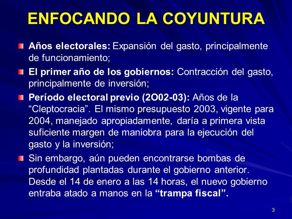 3 ENFOCANDO LA COYUNTURA Años electorales: Expansión del gasto, principalmente de funcionamiento; El primer año de los gobiernos: Contracción del gast