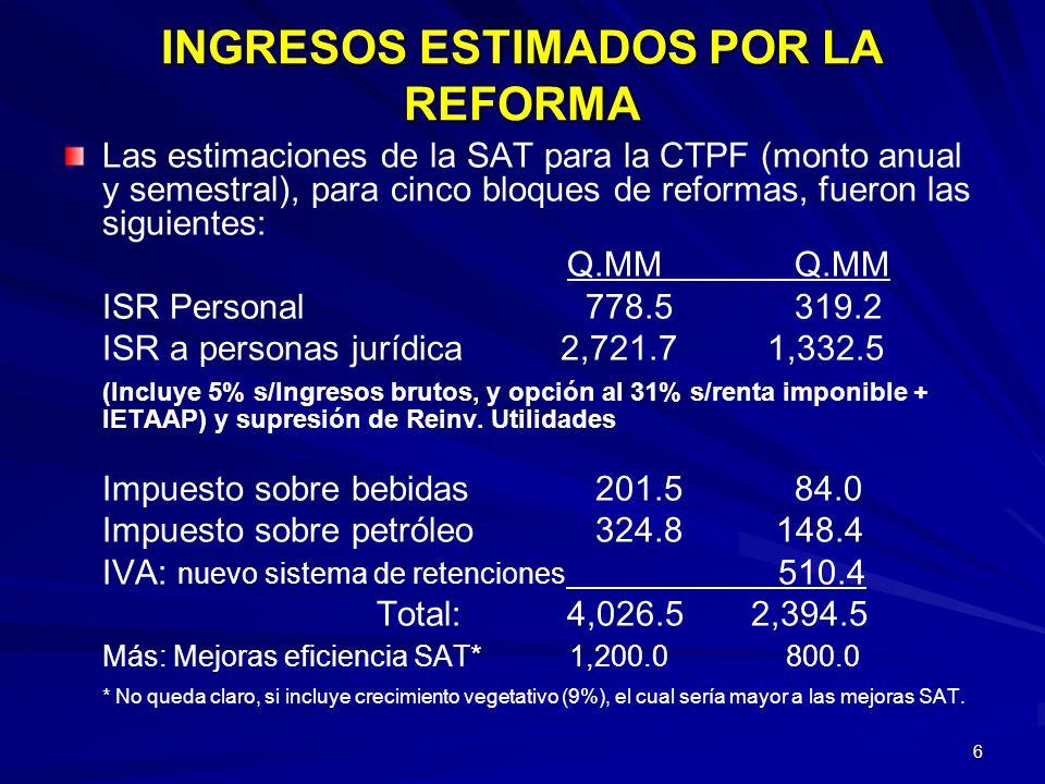 6 INGRESOS ESTIMADOS POR LA REFORMA Las estimaciones de la SAT para la CTPF (monto anual y semestral), para cinco bloques de reformas, fueron las sigu