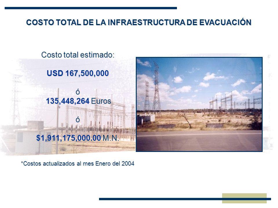 Costo total estimado: USD 167,500,000 ó 135,448,264 Euros 135,448,264 Eurosó $1,911,175,000.00 M.N. *Costos actualizados al mes Enero del 2004 COSTO T