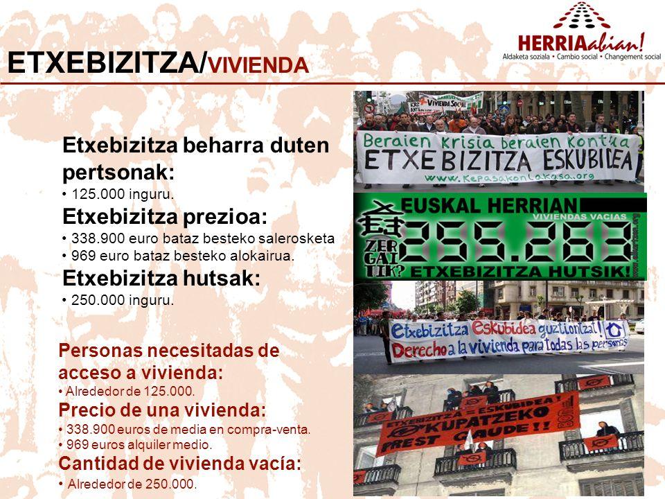 ETXEBIZITZA/ VIVIENDA Etxebizitza beharra duten pertsonak: 125.000 inguru.