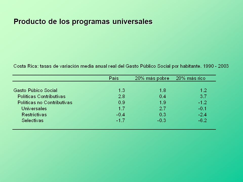 Producto de los programas universales