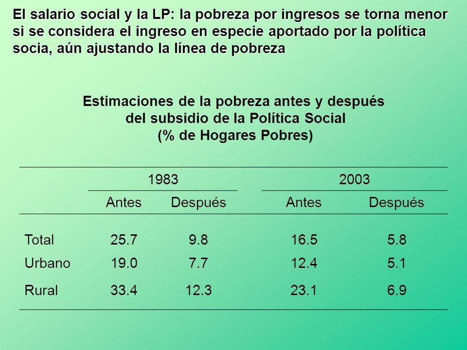 El salario social y la LP: la pobreza por ingresos se torna menor si se considera el ingreso en especie aportado por la política socia, aún ajustando