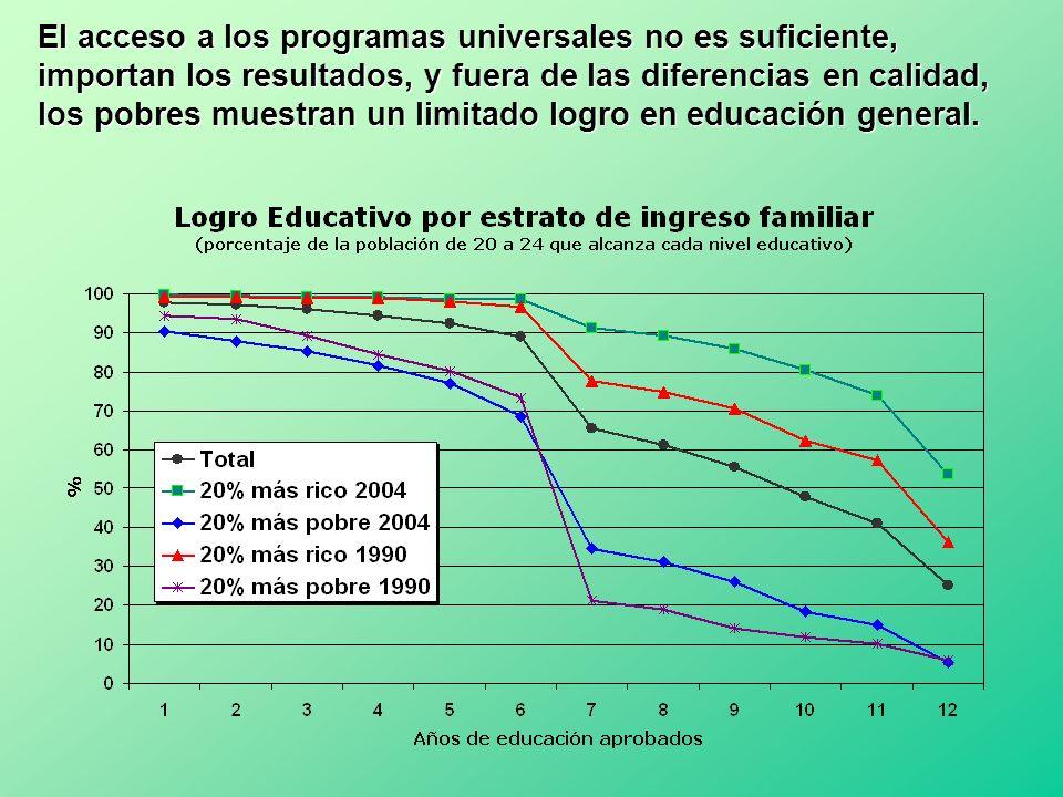 El acceso a los programas universales no es suficiente, importan los resultados, y fuera de las diferencias en calidad, los pobres muestran un limitad