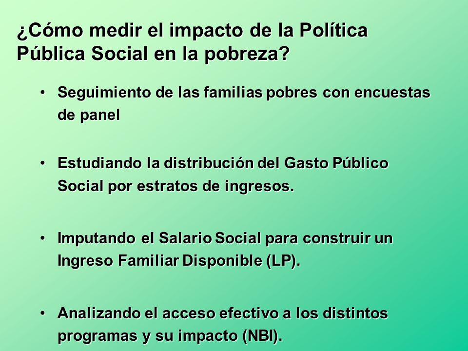 ¿Cómo medir el impacto de la Política Pública Social en la pobreza? Seguimiento de las familias pobres con encuestas de panelSeguimiento de las famili