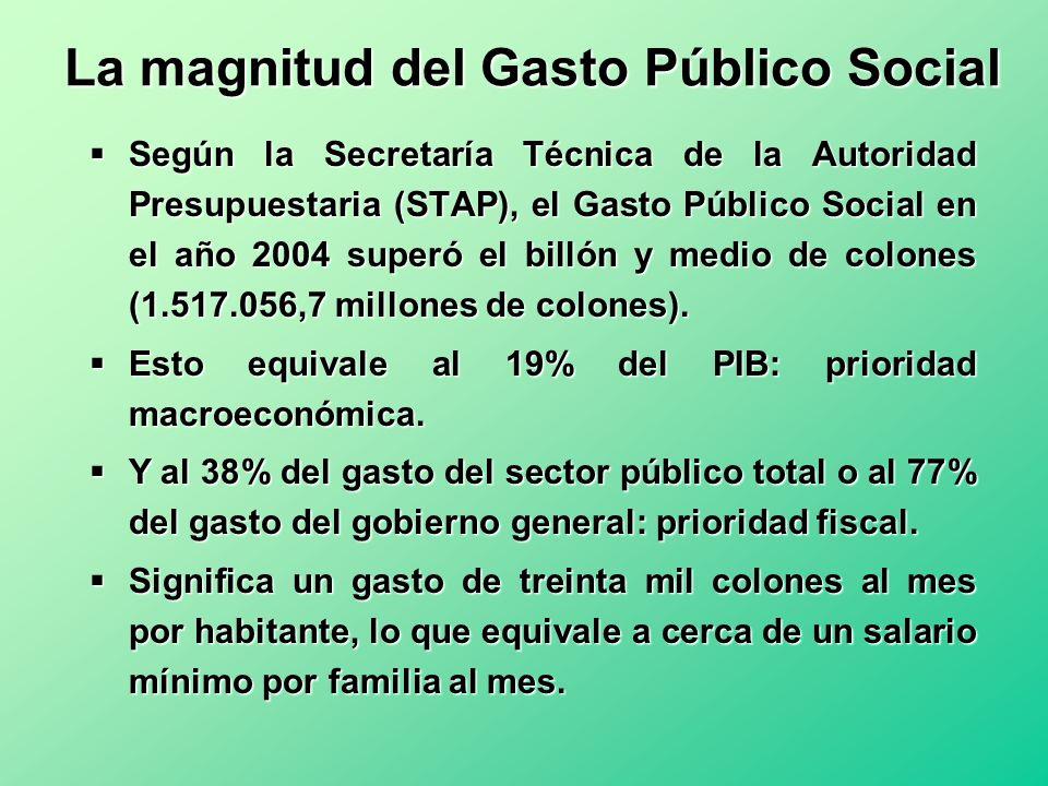 La magnitud del Gasto Público Social Según la Secretaría Técnica de la Autoridad Presupuestaria (STAP), el Gasto Público Social en el año 2004 superó