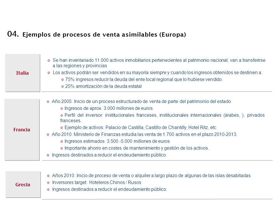04. Ejemplos de procesos de venta asimilables (Europa) Se han inventariado 11.000 activos inmobiliarios pertenecientes al patrimonio nacional, van a t