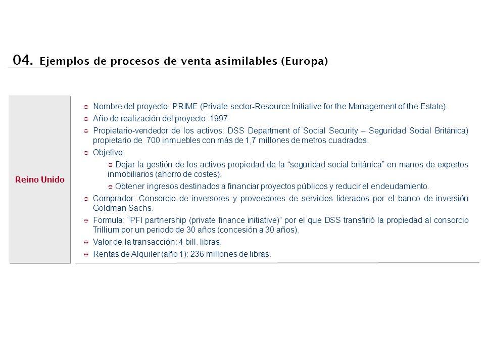 04. Nombre del proyecto: PRIME (Private sector-Resource Initiative for the Management of the Estate). Año de realización del proyecto: 1997. Propietar
