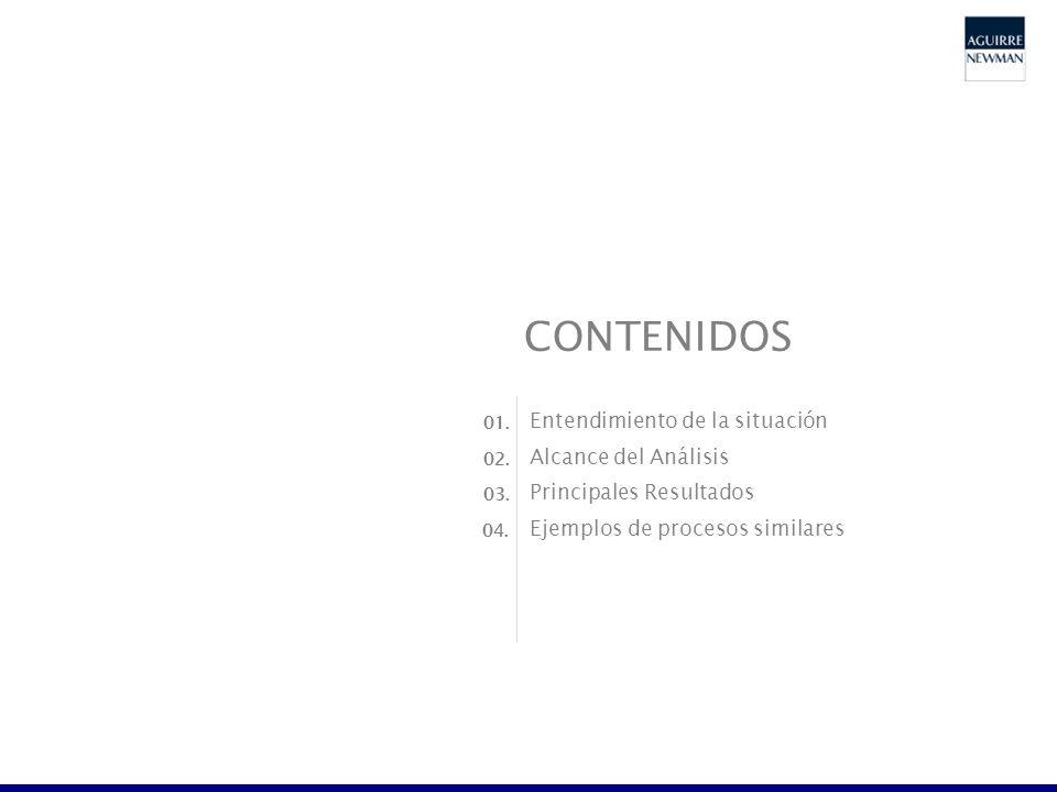 Entendimiento de la situación Alcance del Análisis Principales Resultados Ejemplos de procesos similares 01. CONTENIDOS 04. 03. 02.