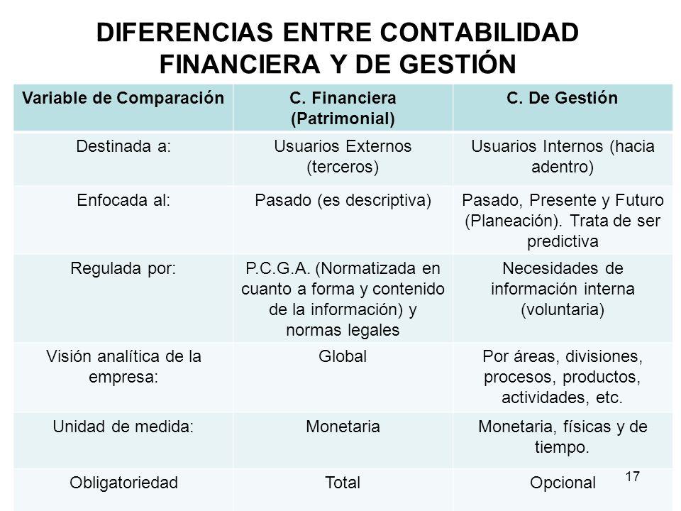 DIFERENCIAS ENTRE CONTABILIDAD FINANCIERA Y DE GESTIÓN Variable de ComparaciónC.