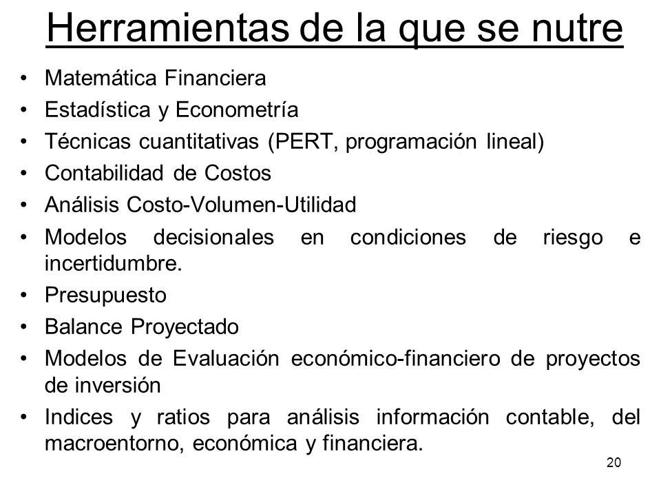 Herramientas de la que se nutre Matemática Financiera Estadística y Econometría Técnicas cuantitativas (PERT, programación lineal) Contabilidad de Costos Análisis Costo-Volumen-Utilidad Modelos decisionales en condiciones de riesgo e incertidumbre.