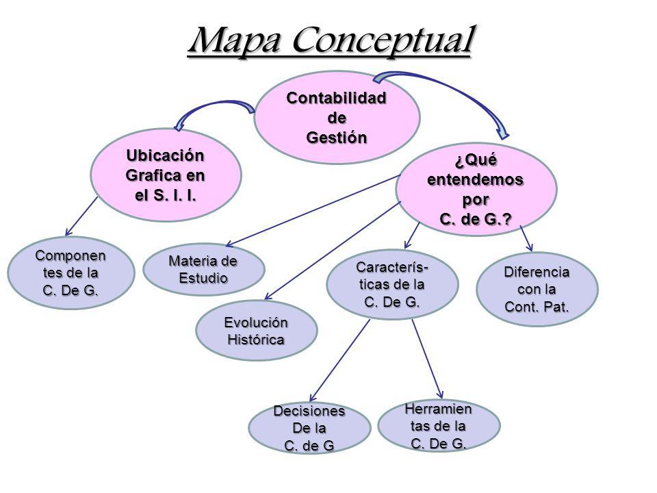 La Contabilidad Gerencial es parte del proceso administrativo organizacional.
