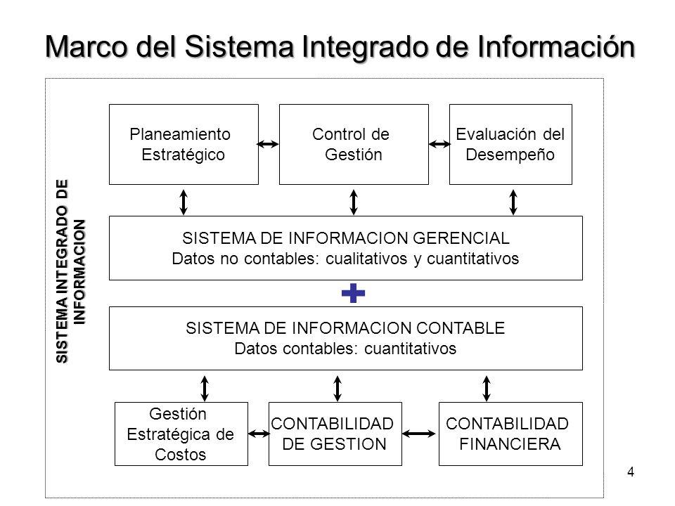 Marco del Sistema Integrado de Información 4 Planeamiento Estratégico Evaluación del Desempeño SISTEMA DE INFORMACION GERENCIAL Datos no contables: cualitativos y cuantitativos SISTEMA DE INFORMACION CONTABLE Datos contables: cuantitativos Gestión Estratégica de Costos CONTABILIDAD FINANCIERA Control de Gestión CONTABILIDAD DE GESTION SISTEMA INTEGRADO DE INFORMACION