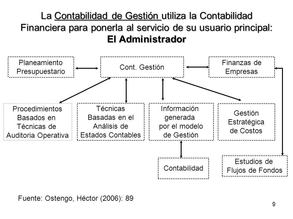 La Contabilidad de Gestión utiliza la Contabilidad Financiera para ponerla al servicio de su usuario principal: El Administrador 9 Cont.