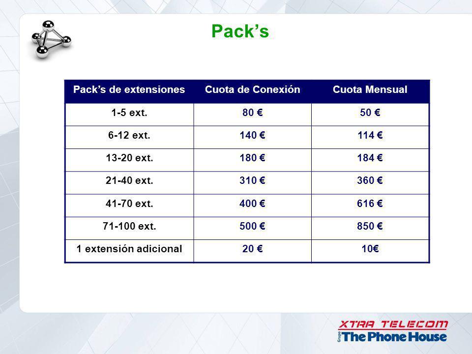 Packs Packs de extensionesCuota de ConexiónCuota Mensual 1-5 ext.80 50 6-12 ext.140 114 13-20 ext.180 184 21-40 ext.310 360 41-70 ext.400 616 71-100 e