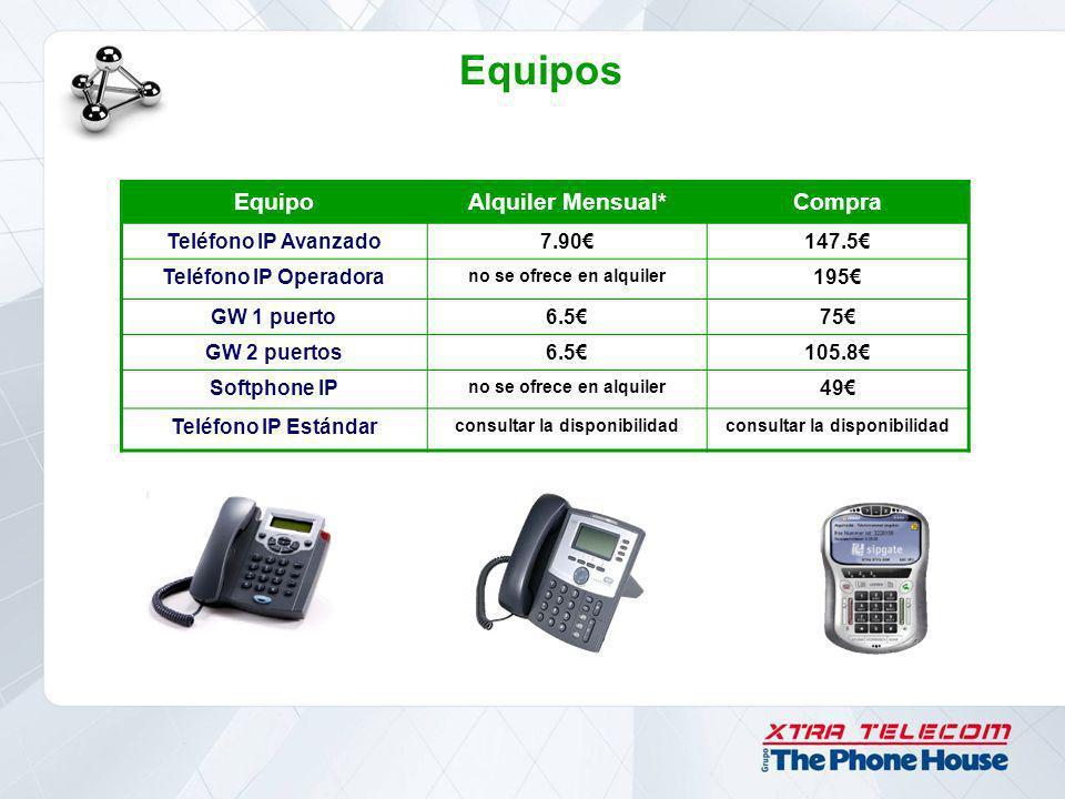 Equipos EquipoAlquiler Mensual*Compra Teléfono IP Avanzado7.90147.5 Teléfono IP Operadora no se ofrece en alquiler 195 GW 1 puerto6.575 GW 2 puertos6.