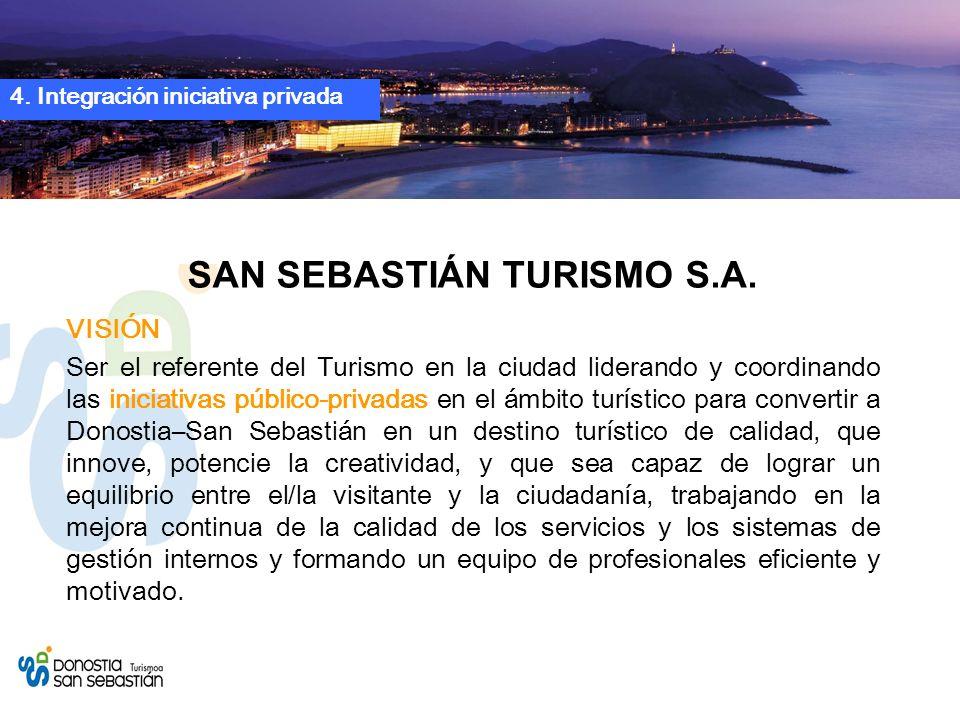 VISIÓN Ser el referente del Turismo en la ciudad liderando y coordinando las iniciativas público-privadas en el ámbito turístico para convertir a Donostia–San Sebastián en un destino turístico de calidad, que innove, potencie la creatividad, y que sea capaz de lograr un equilibrio entre el/la visitante y la ciudadanía, trabajando en la mejora continua de la calidad de los servicios y los sistemas de gestión internos y formando un equipo de profesionales eficiente y motivado.