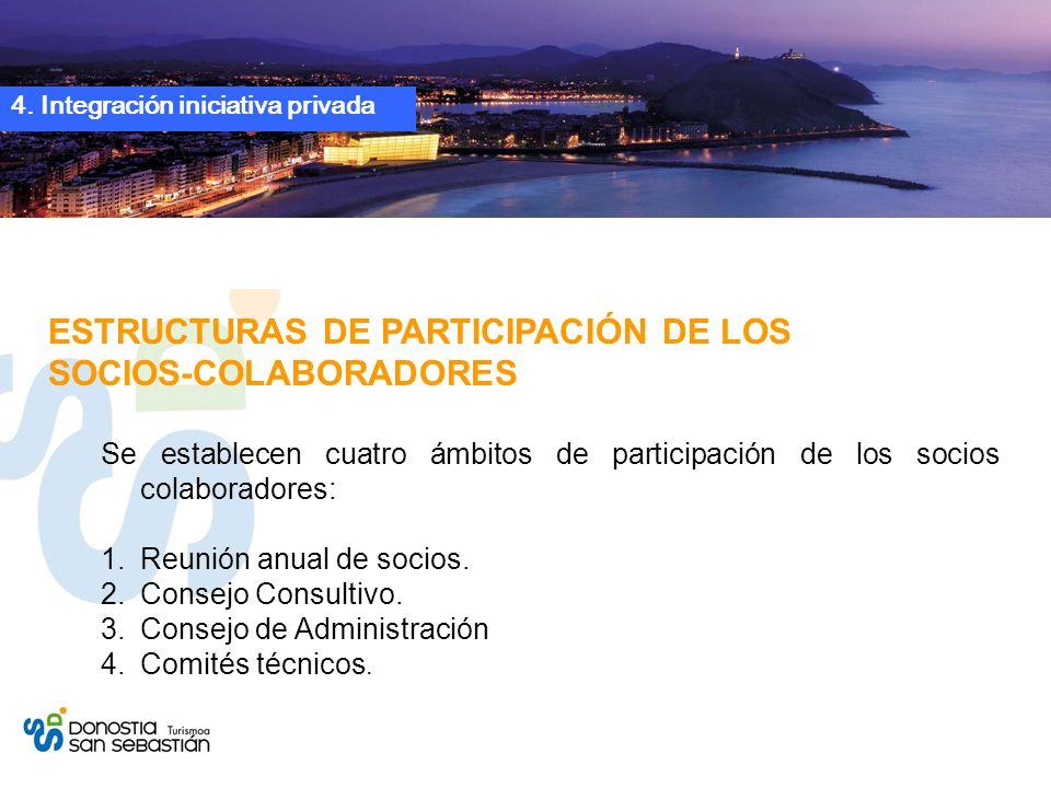 4. Integración iniciativa privada ESTRUCTURAS DE PARTICIPACIÓN DE LOS SOCIOS-COLABORADORES Se establecen cuatro ámbitos de participación de los socios