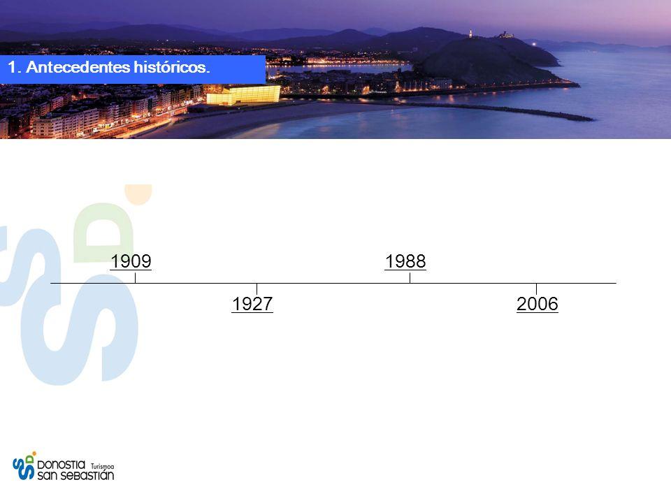 19091988 1927 1. Antecedentes históricos. 2006
