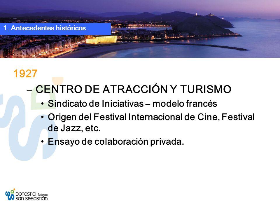 1927 –CENTRO DE ATRACCIÓN Y TURISMO Sindicato de Iniciativas – modelo francés Origen del Festival Internacional de Cine, Festival de Jazz, etc.