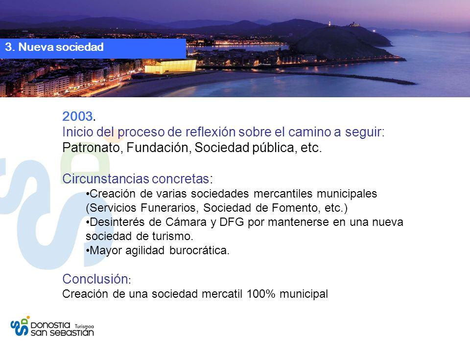 3. Nueva sociedad 2003.