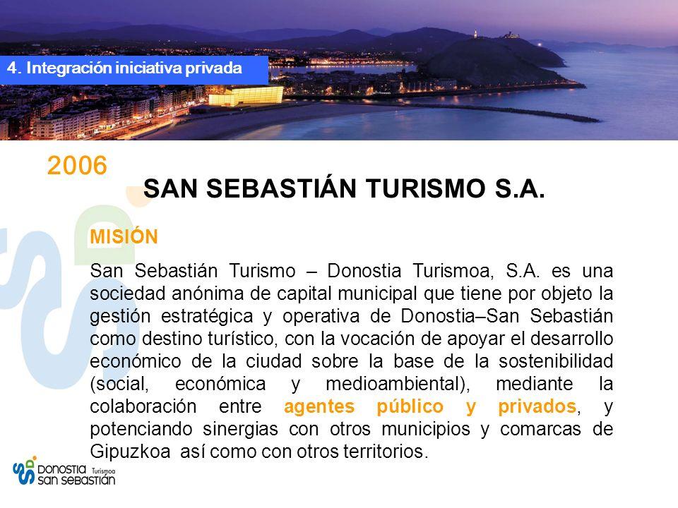 4. Integración iniciativa privada MISIÓN San Sebastián Turismo – Donostia Turismoa, S.A.