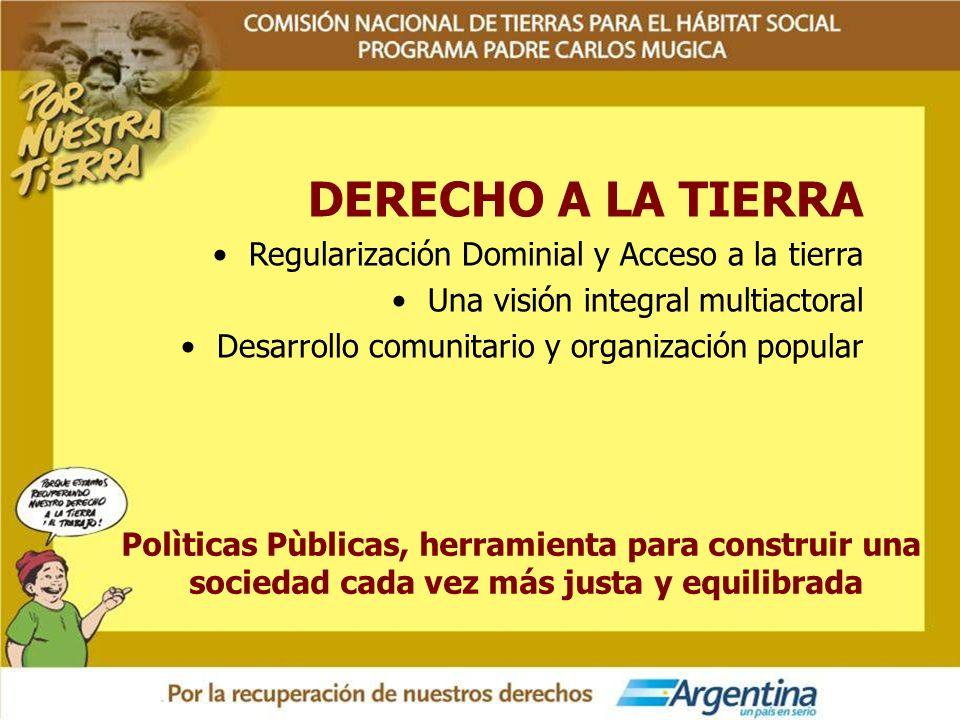 DERECHO A LA TIERRA Regularización Dominial y Acceso a la tierra Una visión integral multiactoral Desarrollo comunitario y organización popular Polìti
