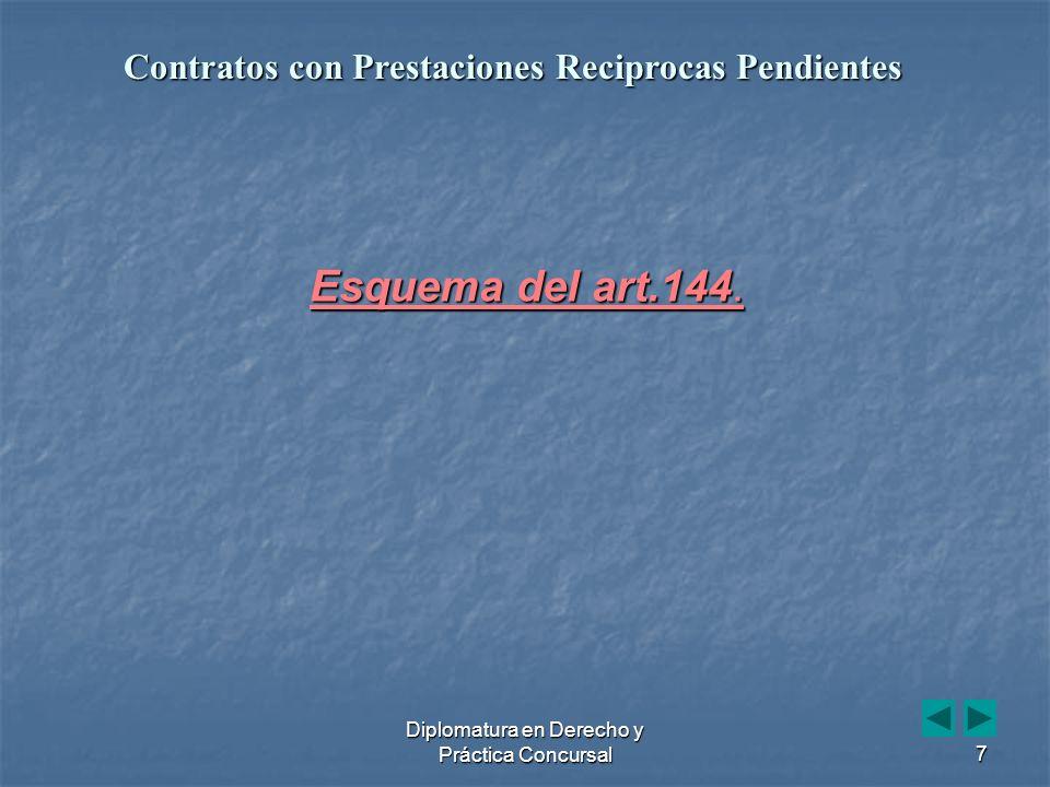 Diplomatura en Derecho y Práctica Concursal28 Art.